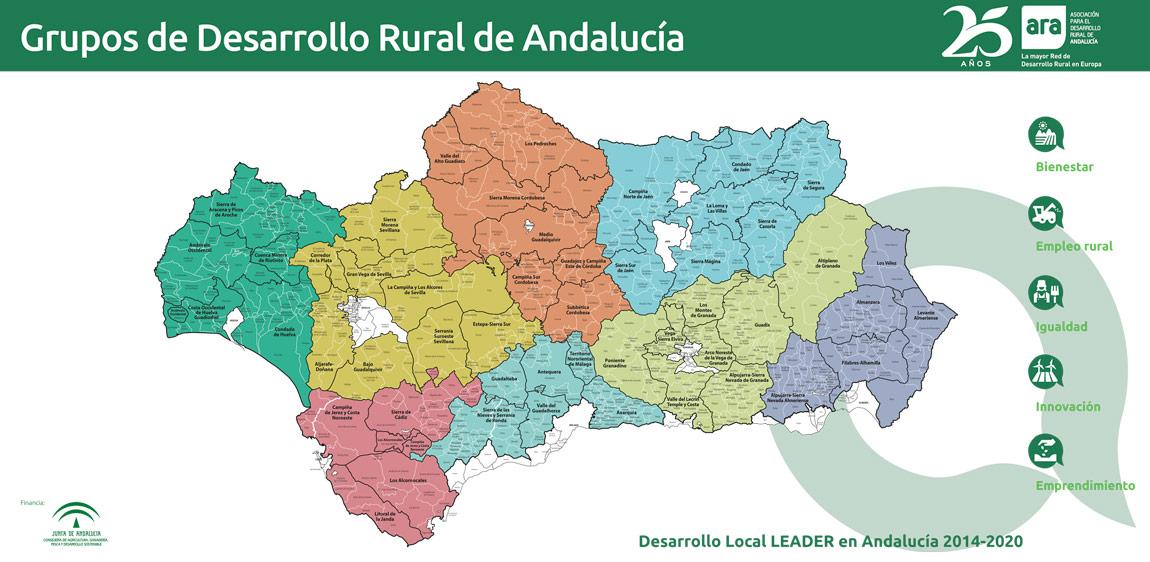Desarrollo Local Leader en Andalucía 2014-2020